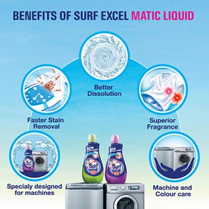 Surf Excel Matic Front Load Liquid Detergent 1.02 L